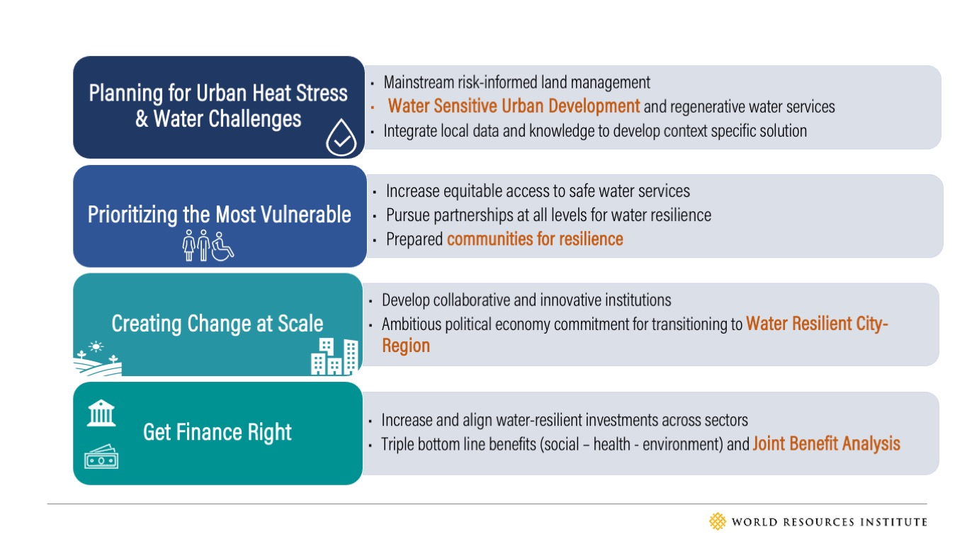 Figure 7: Strategies for mitigating the climate change vulnerability