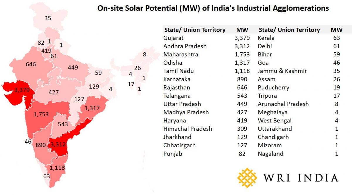 On-site solar potential of India's Industrial Agglomerations